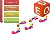 Peste 40 de definitii actuale in optimizare SEO